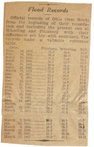 Record of Flood stages at Wheeling and Pittsburgh 1907 (Anna L and John F Nash Collection)