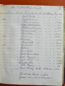 BM Laughlin Book P7 (Frances and John Finley Collection)